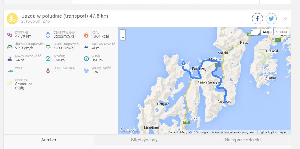 Nusfjord, trasa rowerowa
